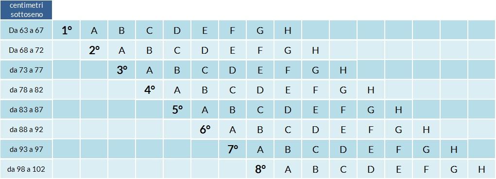 tabella-misure-reggiseno