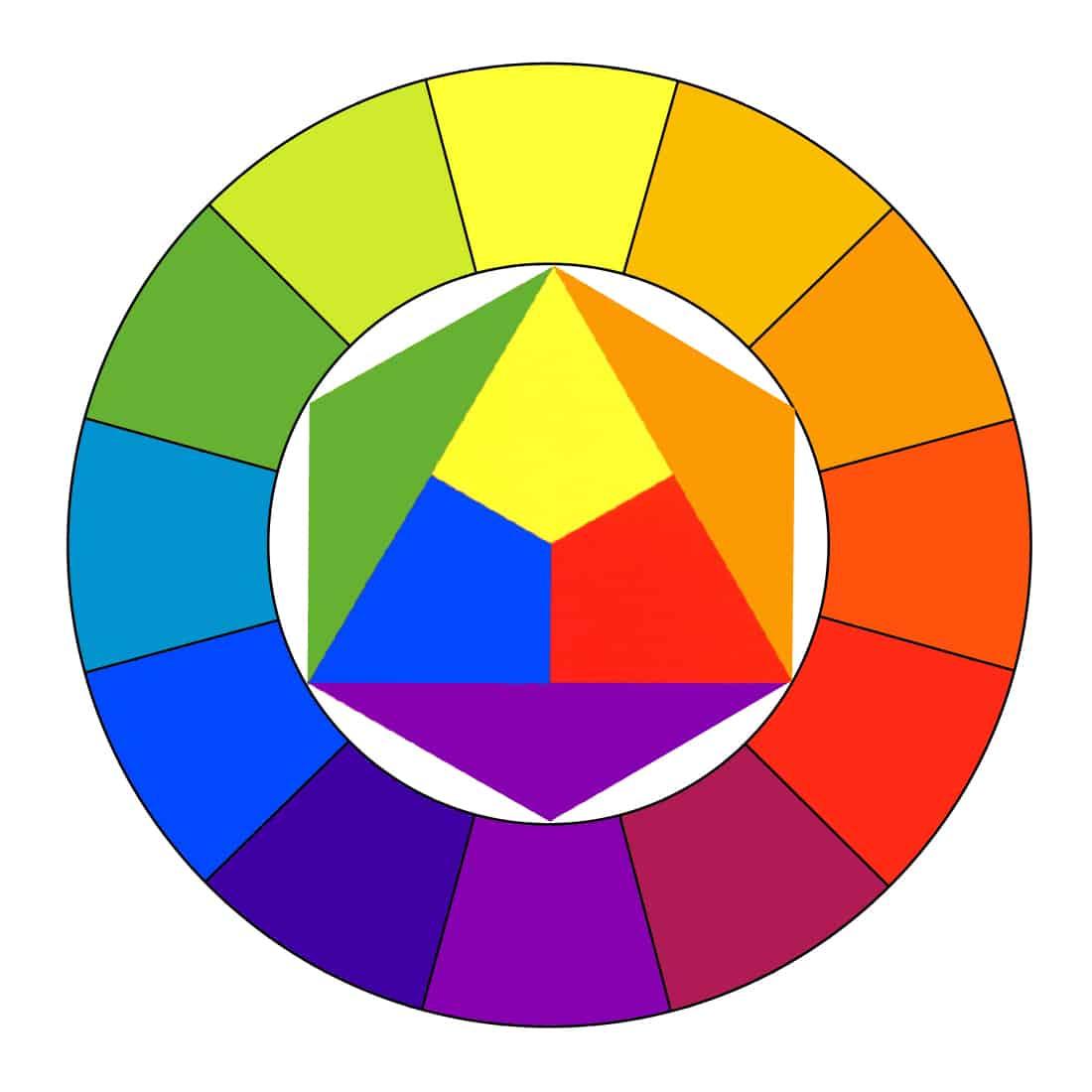 come abbinare i colori